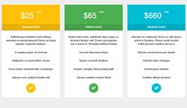 foundation framework snippet Pricing tables
