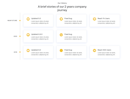 Bootstrap timeline events area example