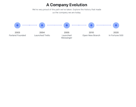 Bootstrap timeline steps example