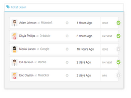 Bootstrap snippet Ticket Board