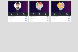 Bootstrap snippet user cards block