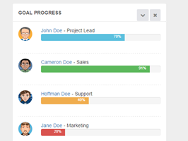 Bootstrap Goal progress widget example