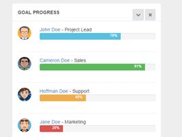 Free bootstrap example. Goal progress widget