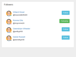 Bootstrap panel followers example