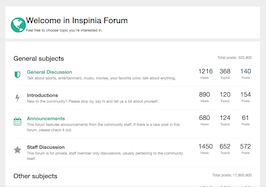 Bootstrap Forum post list example