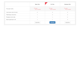 Bootstrap Pricing options example