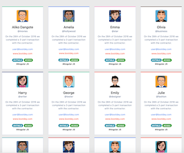 Bootstrap snippet bs4 Contacts cards
