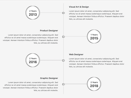 Bootstrap snippets. bs4 my experience timeline