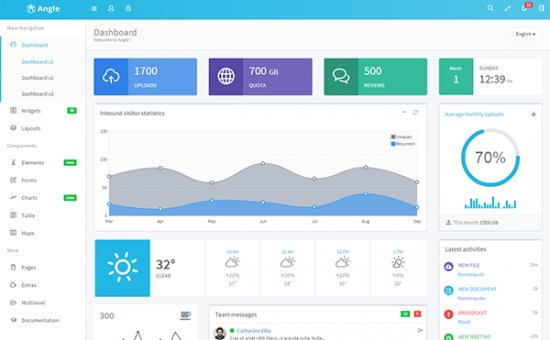 bootstrap Theme Angle Responsive Bootstrap Admin App