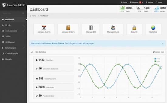 Bootstrap template Unicorn Bootstrap Admin Template