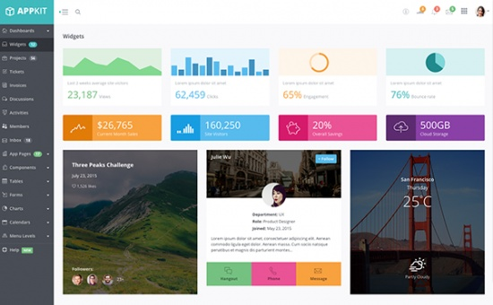 Bootstrap template Bootstrap Admin AppKit Theme AngularJS