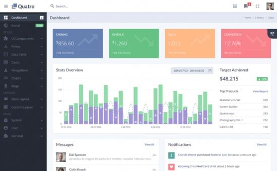 bootstrap Theme Quatro Responsive Bootstrap Admin Theme