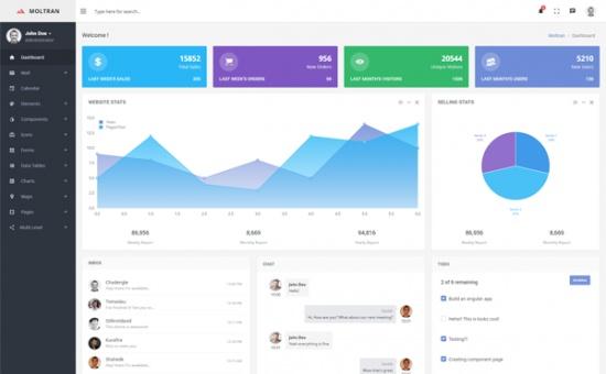 Bootstrap template Moltran Bootstrap Responsive Admin Dashboard