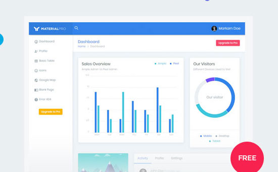 Bootstrap MaterialPro Lite Free Bootstrap Admin Template template